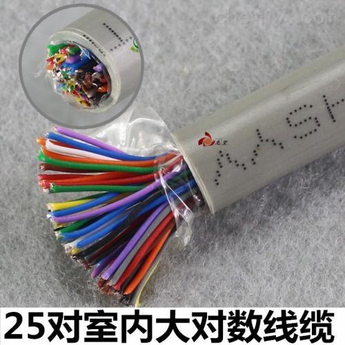 栖霞市-HYA53通信电缆
