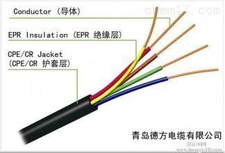 屏蔽双绞线 RS485