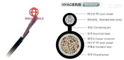 YZ天津电缆橡套电缆YZ电缆