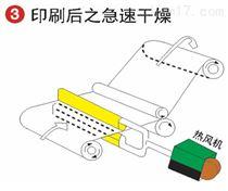 輸送帶印刷急速烘干吹水風刀