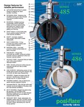 美国Posi-flate线性振动器480系列代理供应