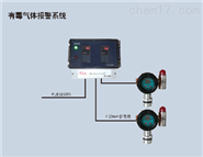 气体检测控制器