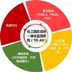 化工园区安环一体化监测系统(TD-AH)