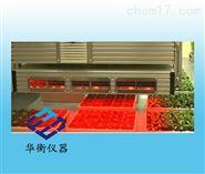 高通量熒光成像監測系統