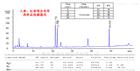 中药皂苷类成分检测C18柱