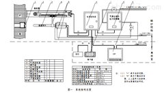 GFTV全炉膛高温工业电视监视系统