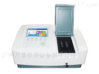 GM-233氨氮测定仪