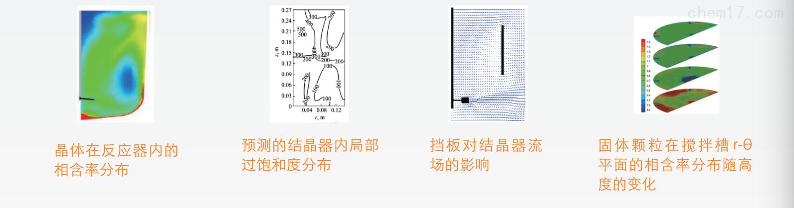 結晶反應器優化設計