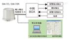 日本IMV地震计选项维护软件