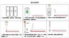 磺胺类(Sas)快速检测试纸条(检测蜂蜜)