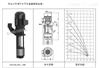 BRINKMANN快吸式沉水泵TAL/SAL301...306