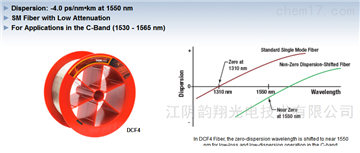 Thorlabs非零色散位移光纖