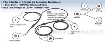 Thorlabs光纖反射/散射探針束