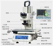 万濠工具显微镜|Rational VTM-1510F
