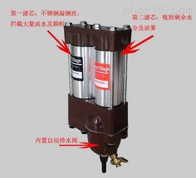 雷曼压缩空气干燥过滤器