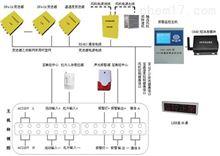ASF-6000型SF6泄漏报警系统