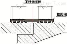 大管径排水管道局部双胀圈工法管道修复步骤