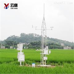 YT-NY9农田环境信息采集与远程监测系统