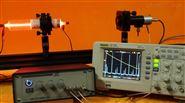 共焦球面扫描F-P干涉仪