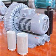 食品清洗機械專用高壓風機