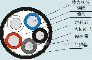 额定电压0.3/0.5kV煤矿用电钻电缆