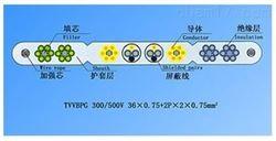 TVVB钢芯扁形电梯电缆厂家