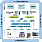 PID原理空气质量微型监测站包环保认证