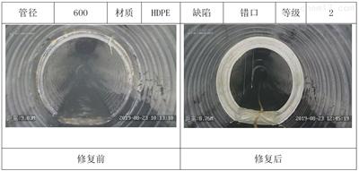 管道檢測清淤修複光固化修複CIPP拉入內襯