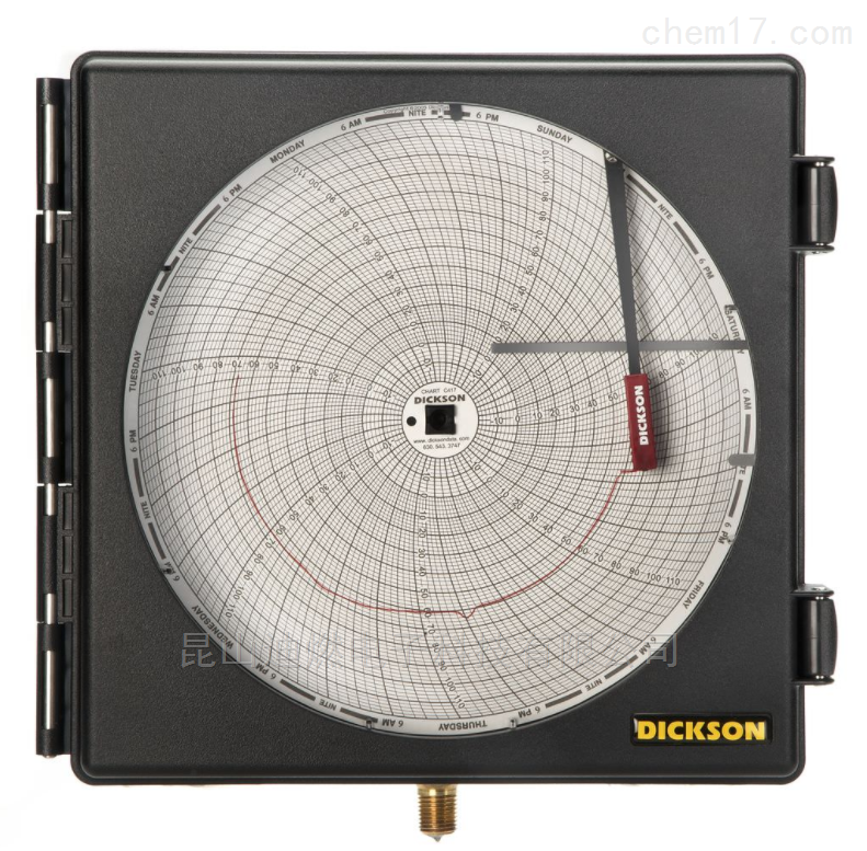 DICKSON圆图压力记录仪PW864
