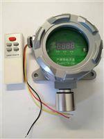 HT-M5在线式一氧化碳气体浓度检测仪