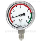 wika氣體密度顯示器(GDI)