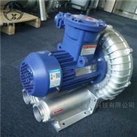 可燃气体危险气体输送专用防爆旋涡气泵