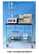 MB99-4耐有机型自动液相色谱分离层析仪