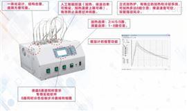 型号:ZRX-29910金属相图实验装置