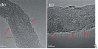 碳纳米管CNT-g-PDMAEMA/CNT-g-PNIPAM碳纳米管