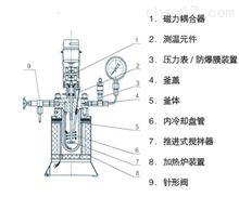 GSHA小型反應釜