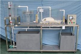 型号:ZRX-27986MBR工艺市政污水处理模拟装置