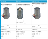 540-E / 541-DT日本进口EMIC艾美克压电加速度计540-DS