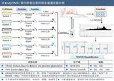 iTRAQ(TMT)-多通量定量分析蛋白组学服务