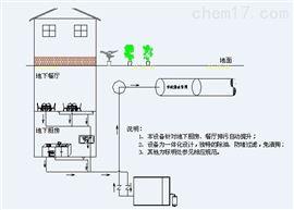 厨房隔油提升一体化设备