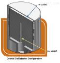 P型標準同軸高純鍺探測器