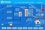 CEL-GPPCTCEL-GPPCT高温高压光热催化微反