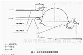 Sun-ARS安全帽阻燃性能測試儀GBT2812