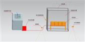 SRRSK-V3热失控测试热扩散机