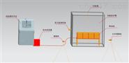 热失控测试热扩散机