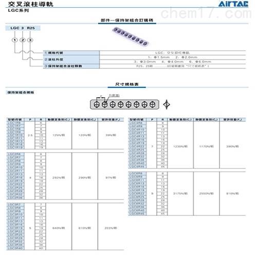 郴州亚德客线性滑轨LRM安装说明