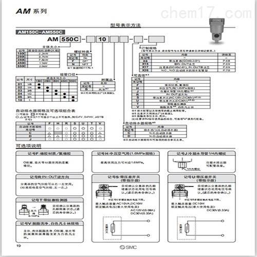 彭水县原厂SMC气源处理件市场报价