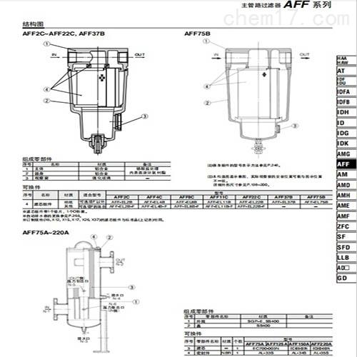 丰都县SMC电气比例阀资料多少钱