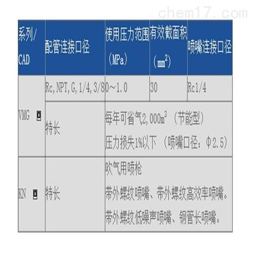辽宁省SMC真空单元报价原厂