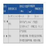 AM四川省SMC水滴分离器原厂正品市场走向
